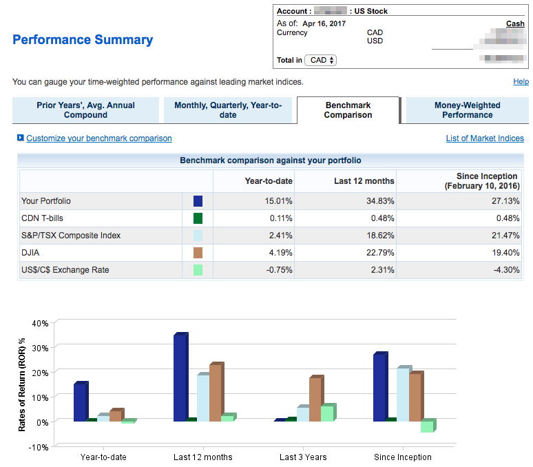 Bmo investorline retirement calculator questions